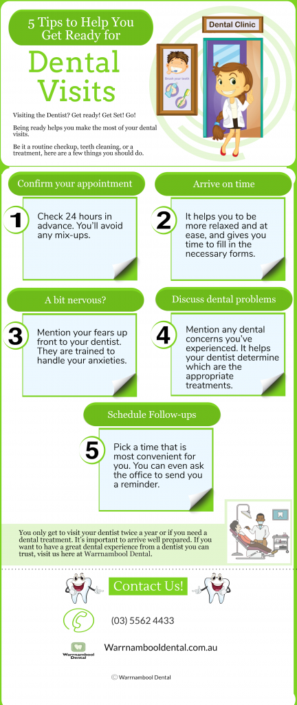 5-Tips-to-Help-You-Get-ready-for-Dental-Visits-Infographic-Warrnambool